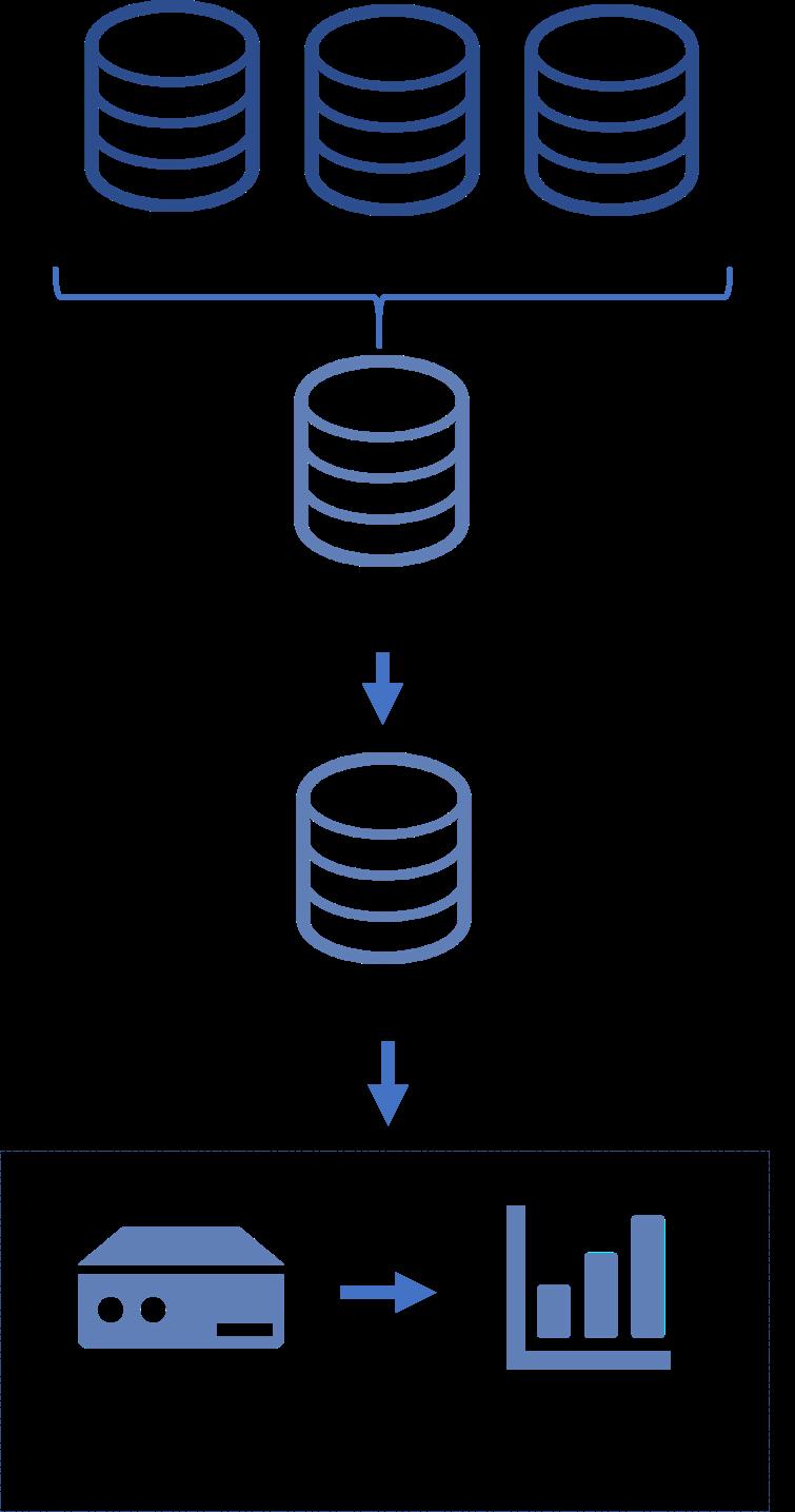 ETL+Tableauデータ統合プランイメージ図_モバイル表示