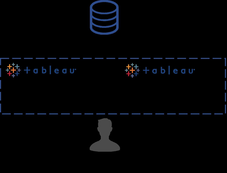Tableuを活用したDX化イメージ_モバイル表示